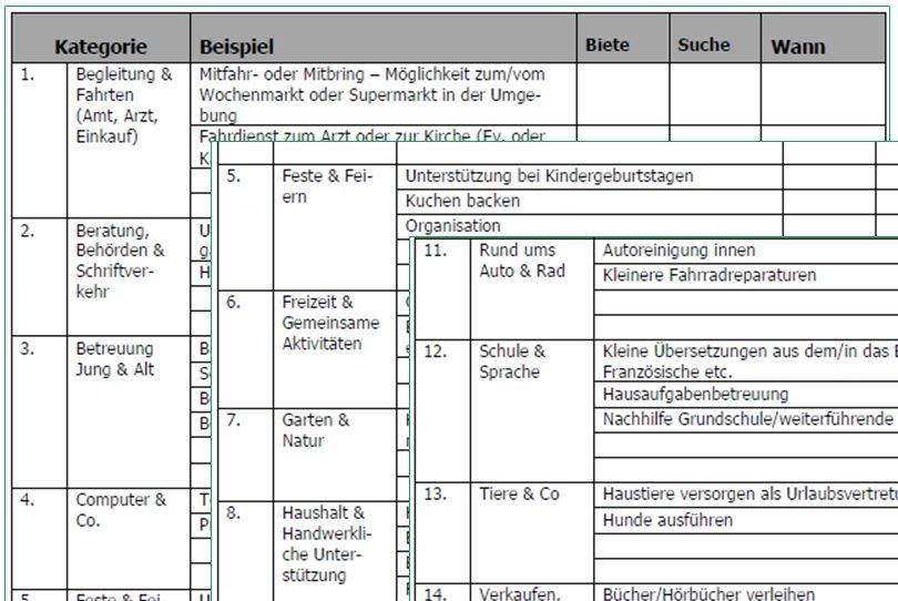Dorfbüro - Beispiele für Angebote und Nachfragen